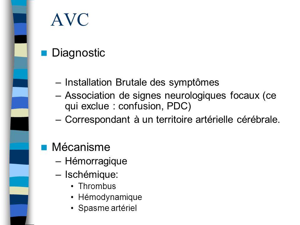AVC Diagnostic Mécanisme Installation Brutale des symptômes
