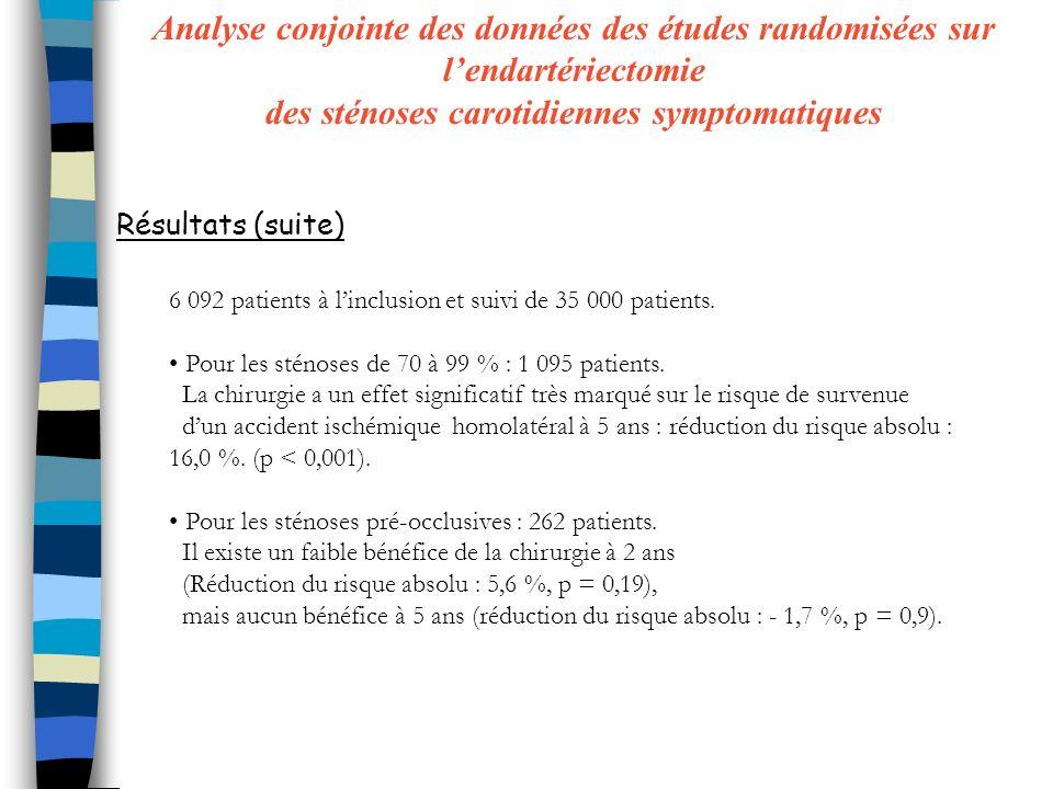 Analyse conjointe des données des études randomisées sur l'endartériectomie des sténoses carotidiennes symptomatiques