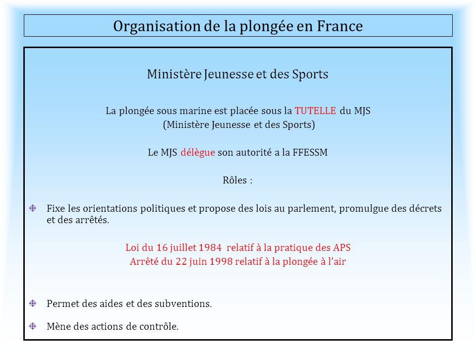 Organisation de la plongée en France