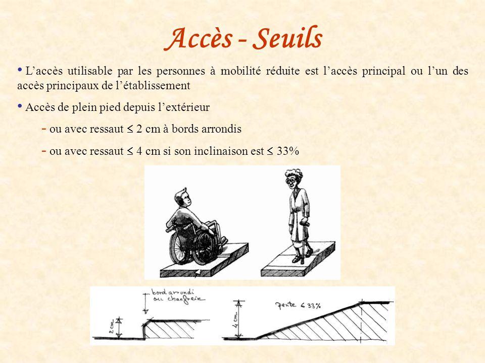 Accès - Seuils L'accès utilisable par les personnes à mobilité réduite est l'accès principal ou l'un des accès principaux de l'établissement.