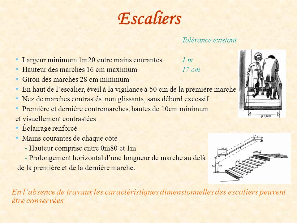 Escaliers Tolérance existant. Largeur minimum 1m20 entre mains courantes 1 m. Hauteur des marches 16 cm maximum 17 cm.