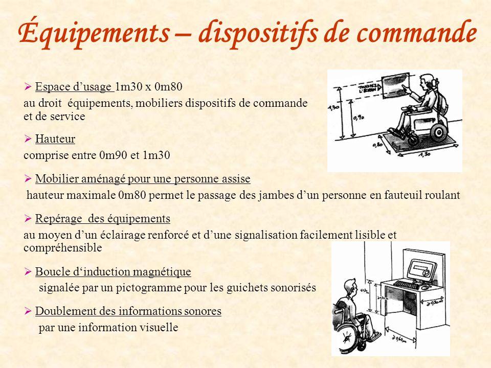 Équipements – dispositifs de commande