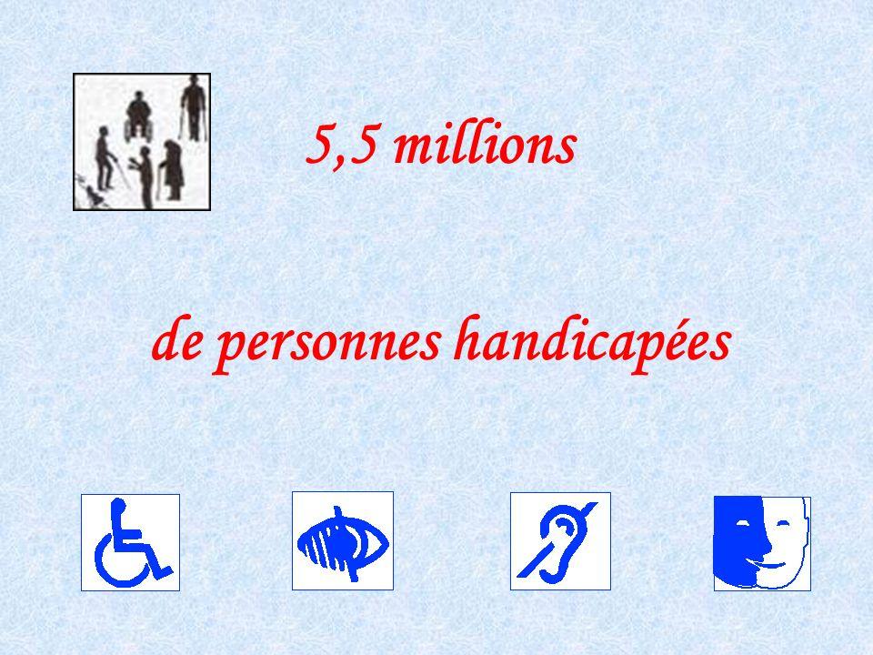 de personnes handicapées