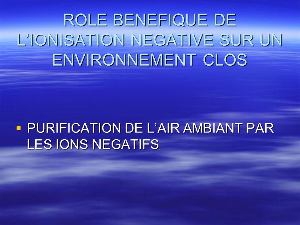 ROLE BENEFIQUE DE L'IONISATION NEGATIVE SUR UN ENVIRONNEMENT CLOS