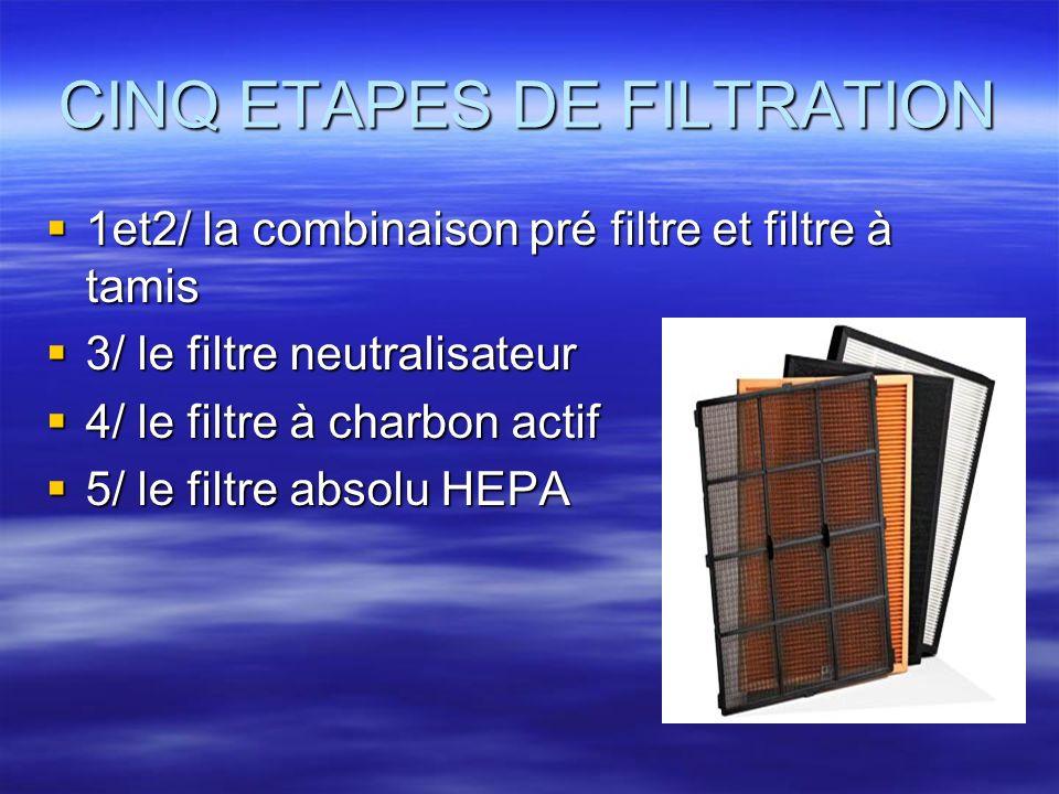CINQ ETAPES DE FILTRATION