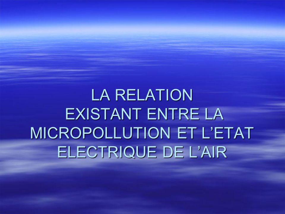 LA RELATION EXISTANT ENTRE LA MICROPOLLUTION ET L'ETAT ELECTRIQUE DE L'AIR