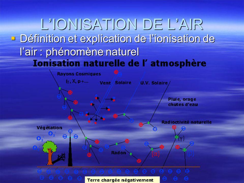 L'IONISATION DE L'AIR Définition et explication de l'ionisation de l'air : phénomène naturel