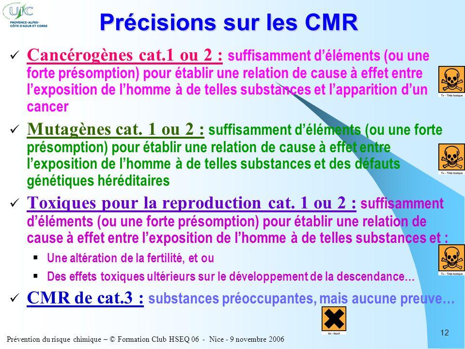 Précisions sur les CMR