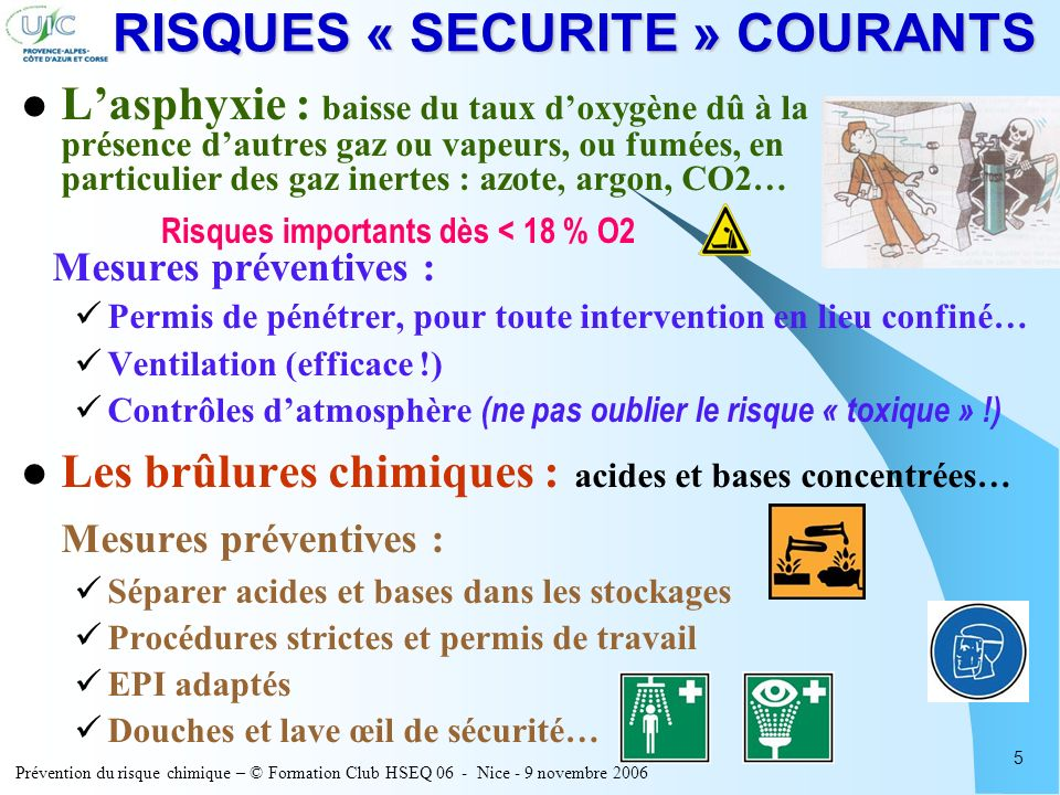 RISQUES « SECURITE » COURANTS