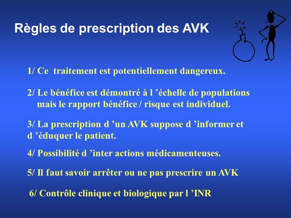 Règles de prescription des AVK