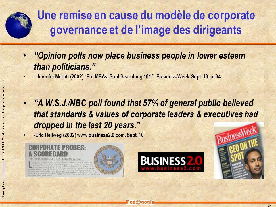 Une remise en cause du modèle de corporate governance et de l'image des dirigeants
