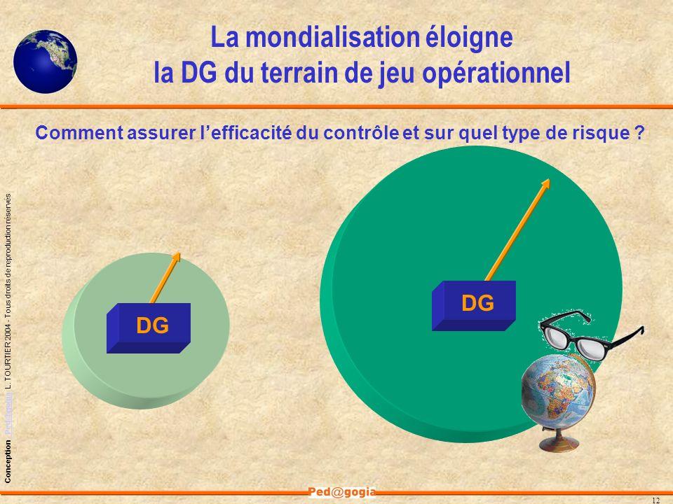 La mondialisation éloigne la DG du terrain de jeu opérationnel