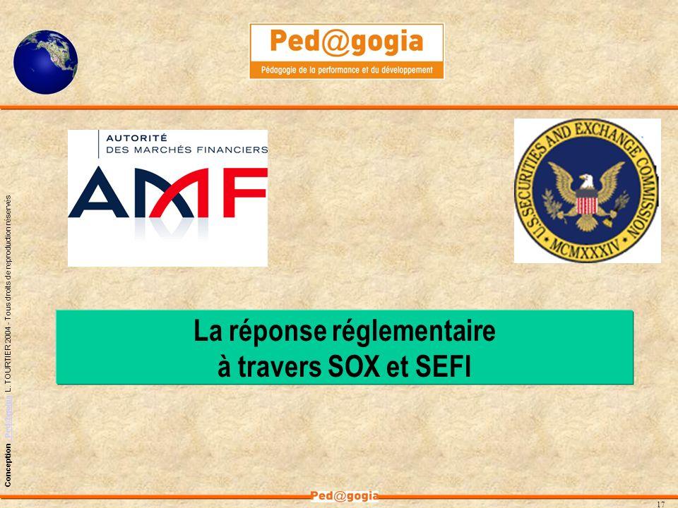 La réponse réglementaire à travers SOX et SEFI