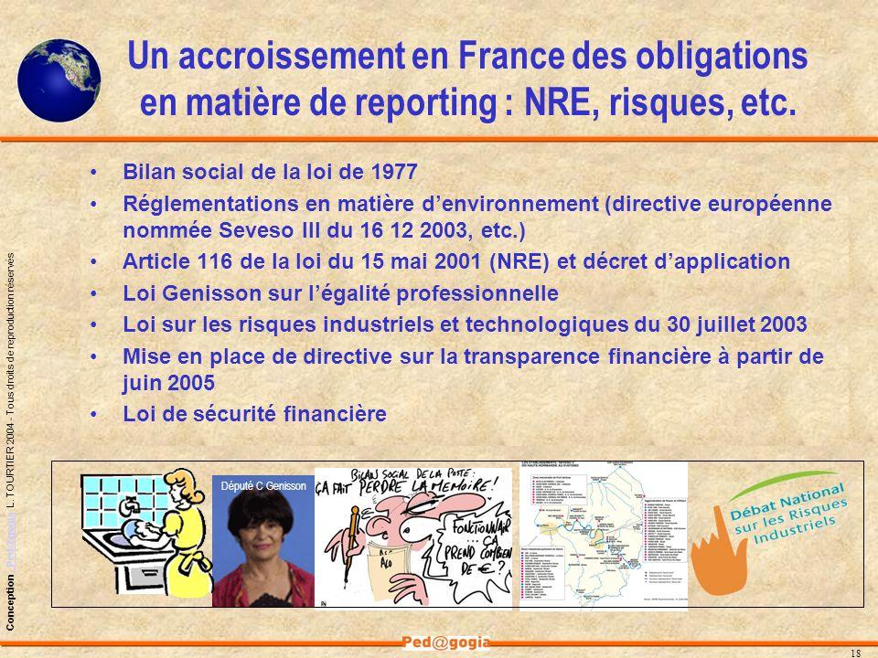 Un accroissement en France des obligations en matière de reporting : NRE, risques, etc.