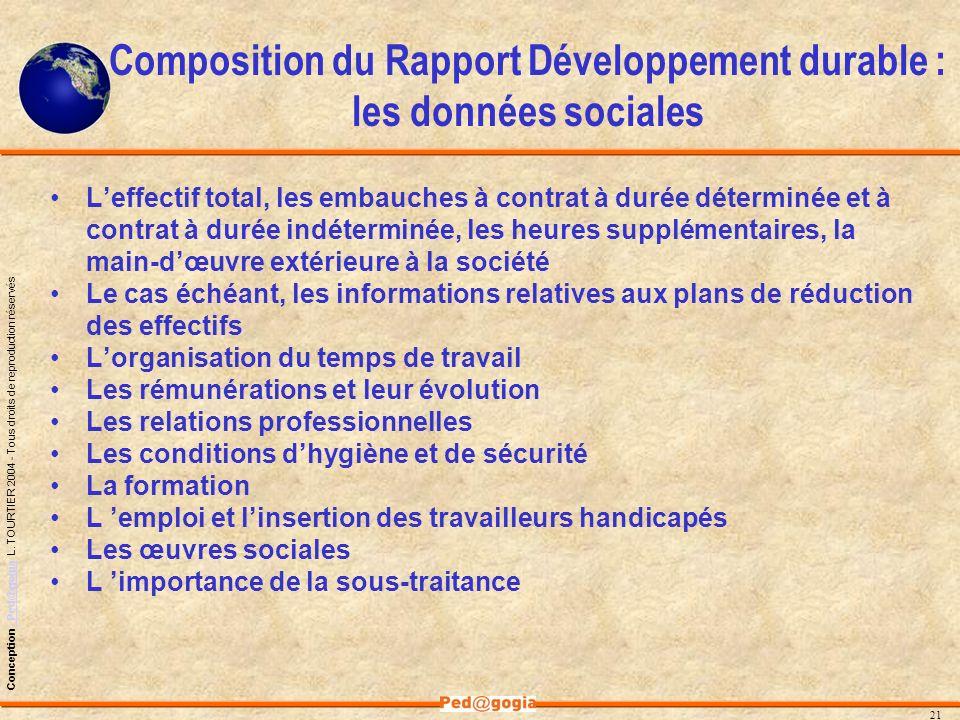 Composition du Rapport Développement durable : les données sociales