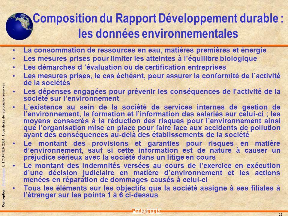 Composition du Rapport Développement durable : les données environnementales