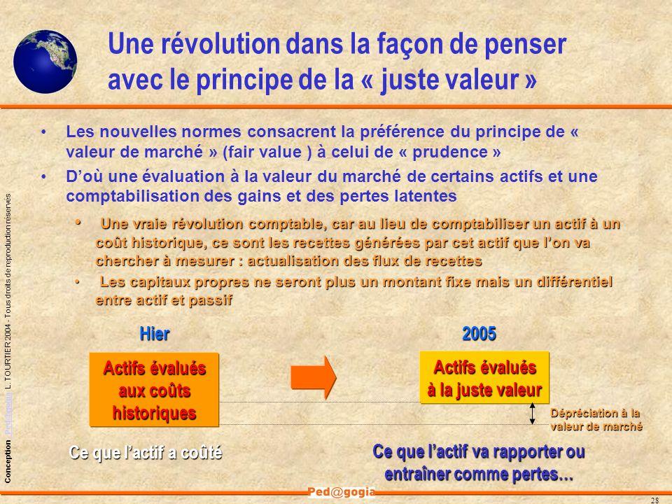 Une révolution dans la façon de penser avec le principe de la « juste valeur »
