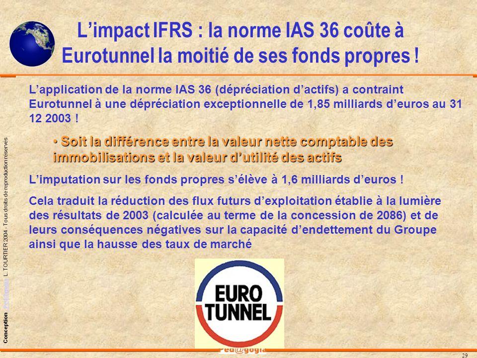 L'impact IFRS : la norme IAS 36 coûte à Eurotunnel la moitié de ses fonds propres !