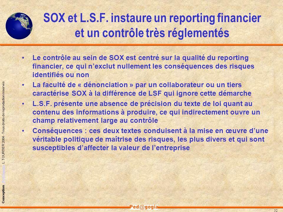 SOX et L.S.F. instaure un reporting financier et un contrôle très réglementés