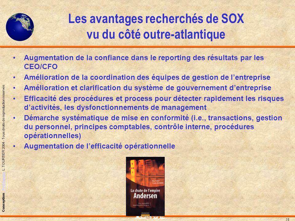 Les avantages recherchés de SOX vu du côté outre-atlantique