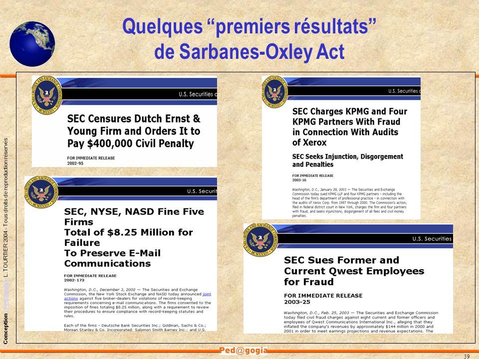 Quelques premiers résultats de Sarbanes-Oxley Act