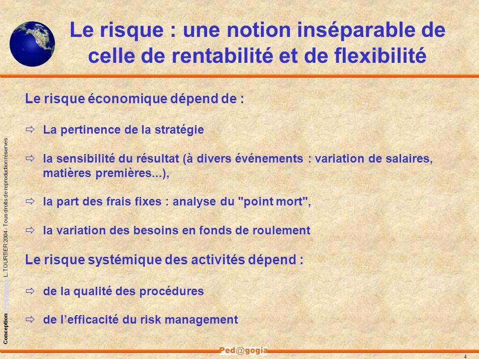 Le risque : une notion inséparable de celle de rentabilité et de flexibilité