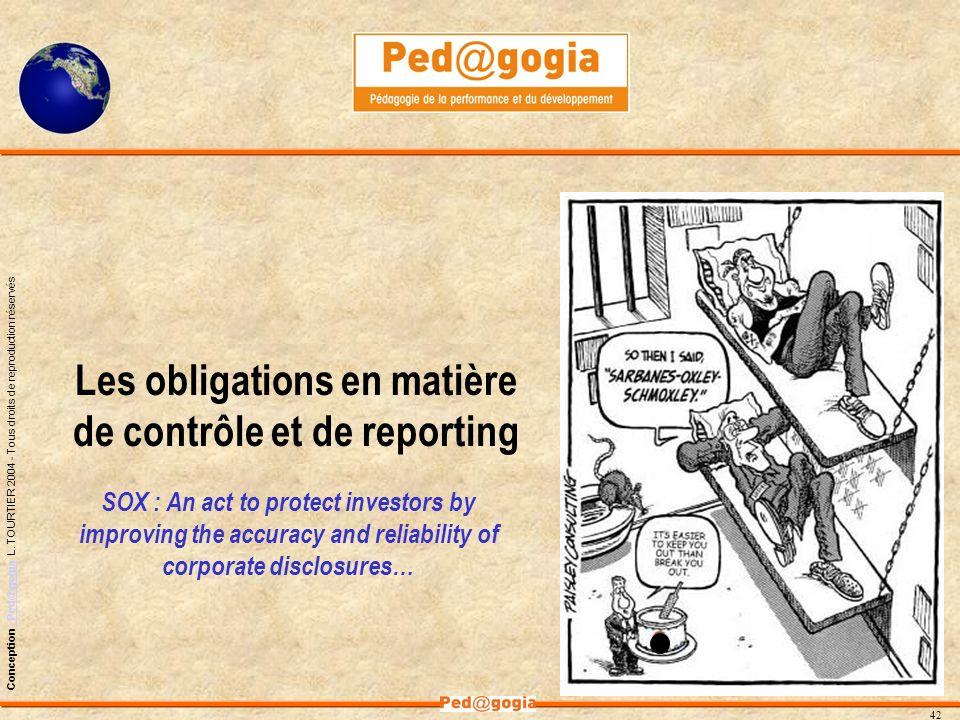 Les obligations en matière de contrôle et de reporting
