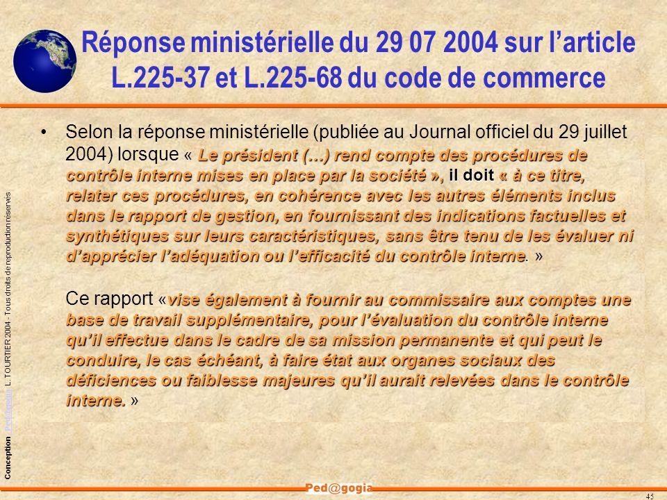 Réponse ministérielle du 29 07 2004 sur l'article L. 225-37 et L