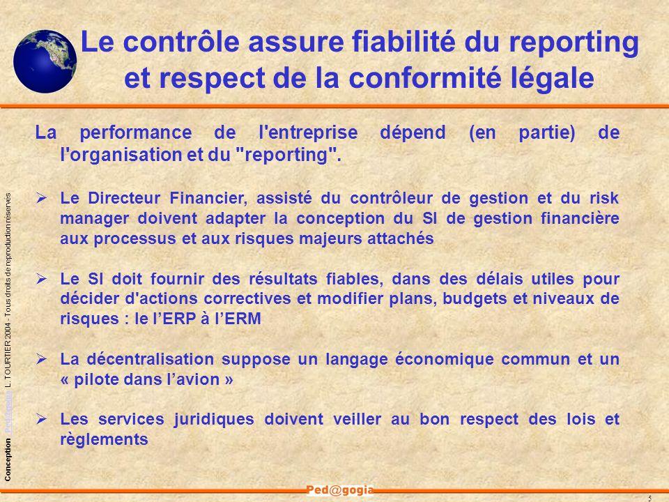 Le contrôle assure fiabilité du reporting et respect de la conformité légale