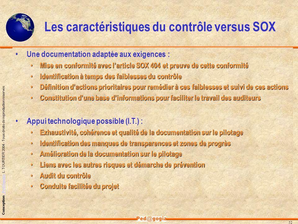 Les caractéristiques du contrôle versus SOX