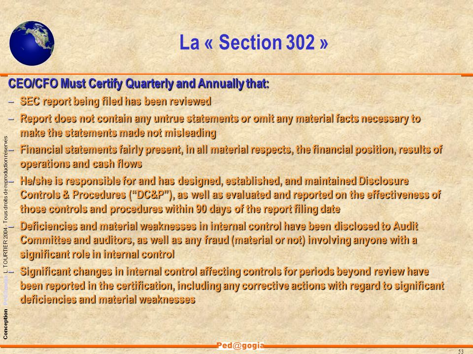 La « Section 302 » CEO/CFO Must Certify Quarterly and Annually that: