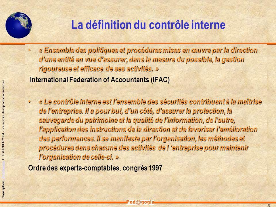 La définition du contrôle interne