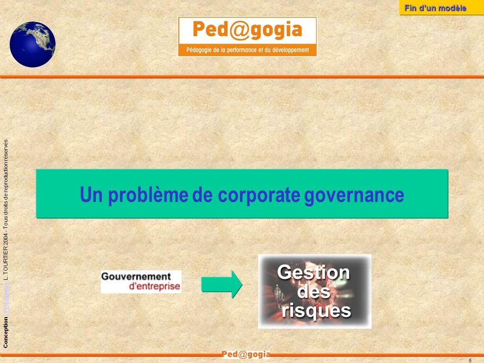 Un problème de corporate governance