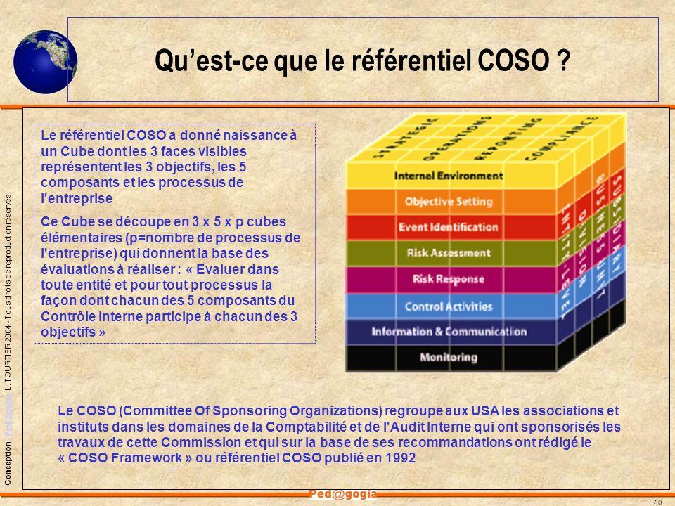 Qu'est-ce que le référentiel COSO
