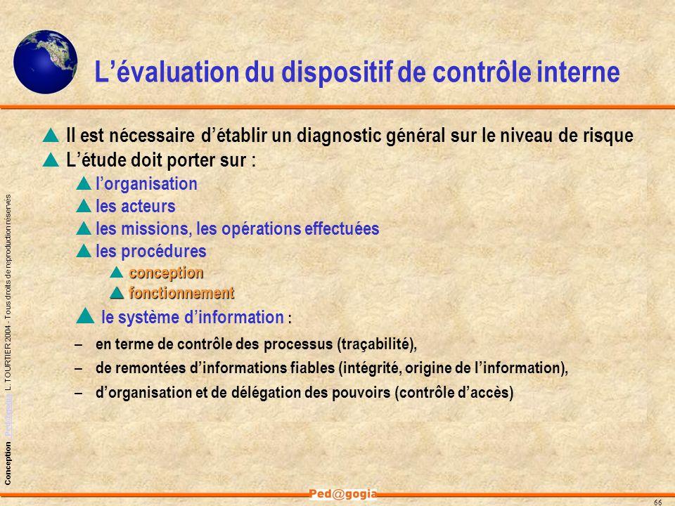 L'évaluation du dispositif de contrôle interne