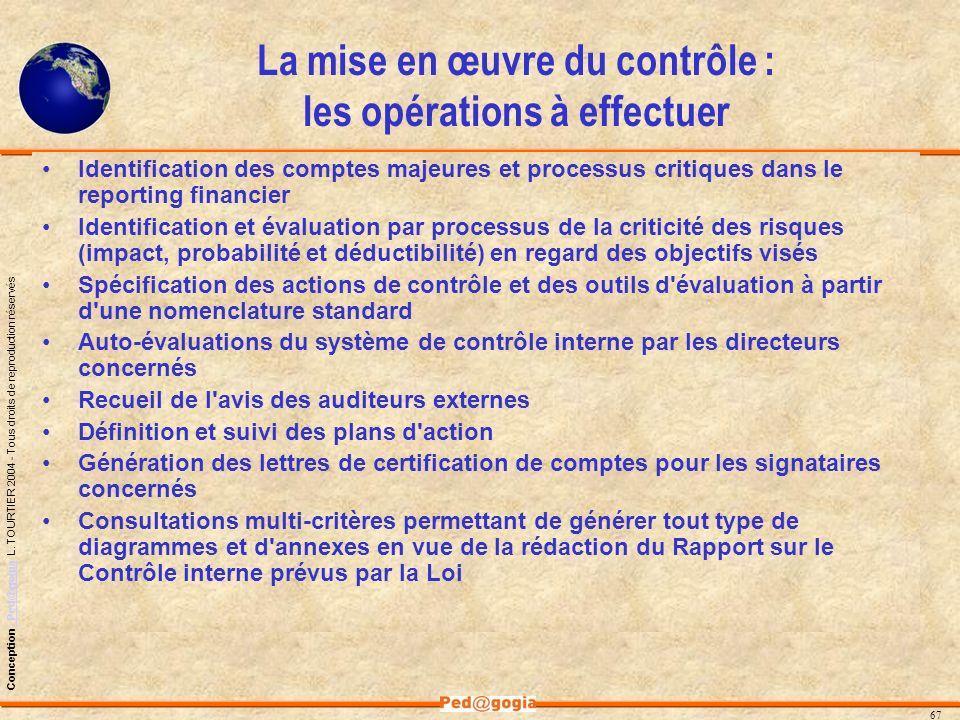 La mise en œuvre du contrôle : les opérations à effectuer