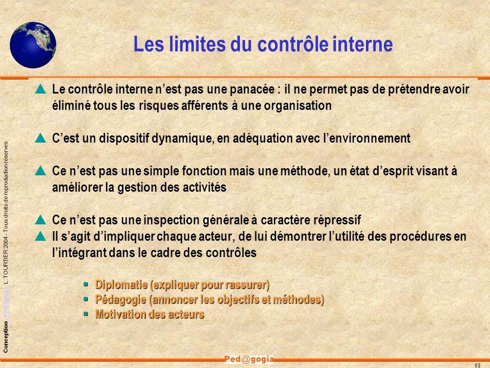 Les limites du contrôle interne