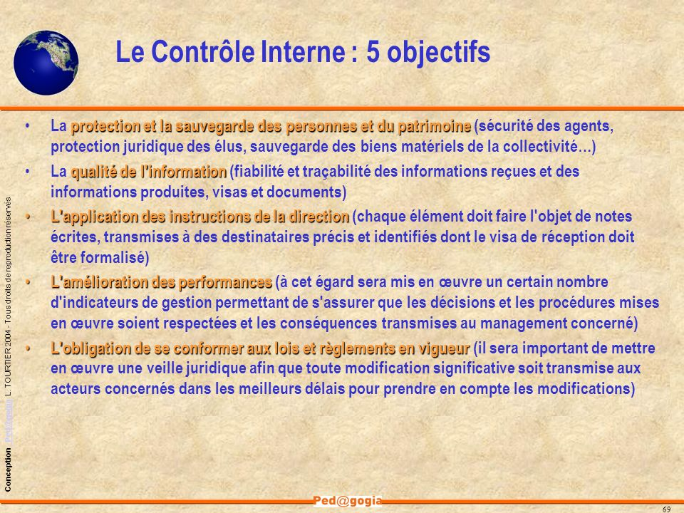 Le Contrôle Interne : 5 objectifs