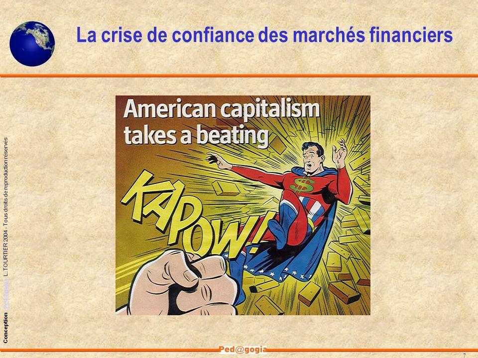 La crise de confiance des marchés financiers
