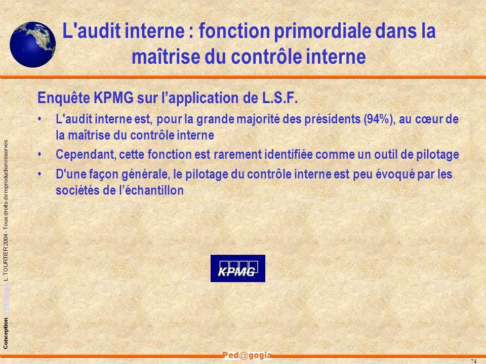 L audit interne : fonction primordiale dans la maîtrise du contrôle interne