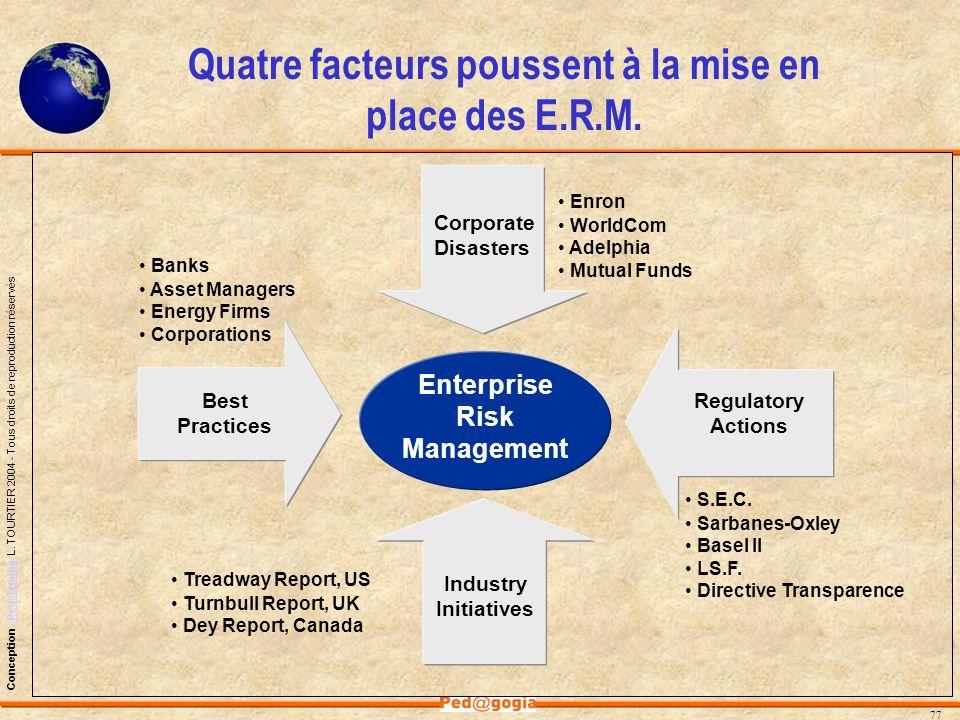 Quatre facteurs poussent à la mise en place des E.R.M.