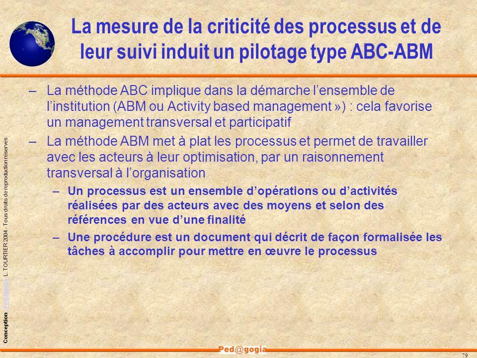 La mesure de la criticité des processus et de leur suivi induit un pilotage type ABC-ABM