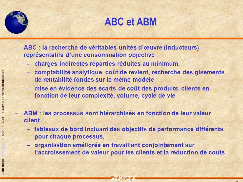 ABC et ABMABC : la recherche de véritables unités d'œuvre (inducteurs) représentatifs d'une consommation objective.