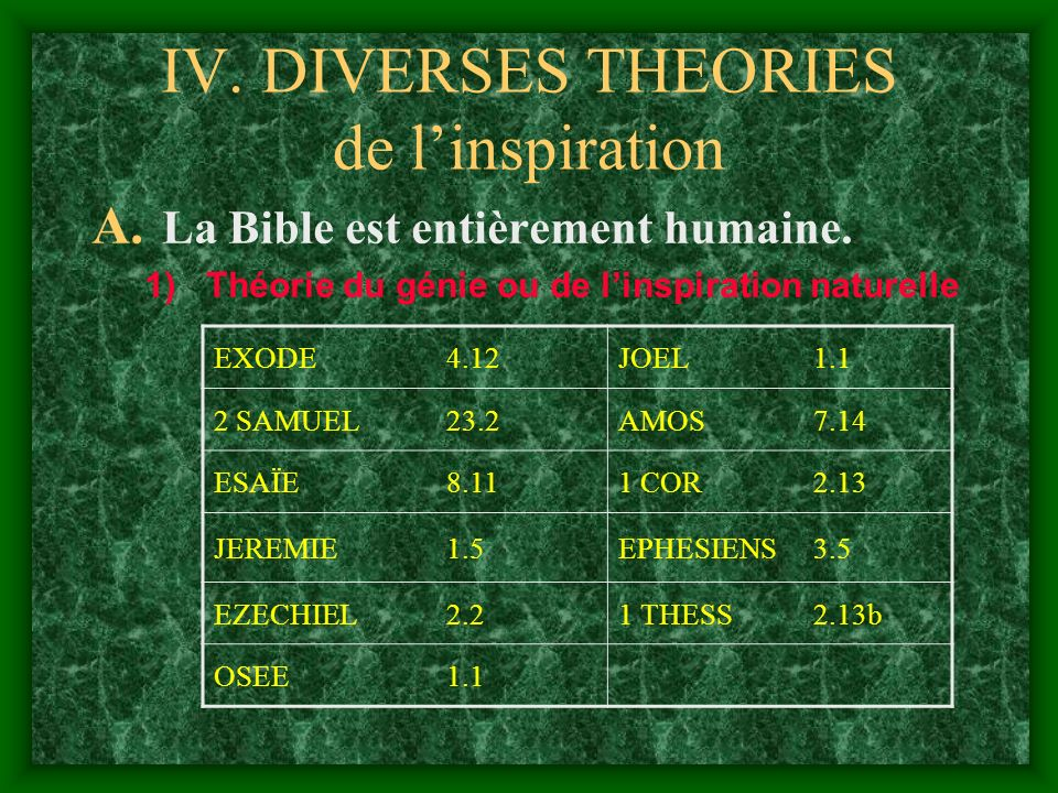 IV. DIVERSES THEORIES de l'inspiration