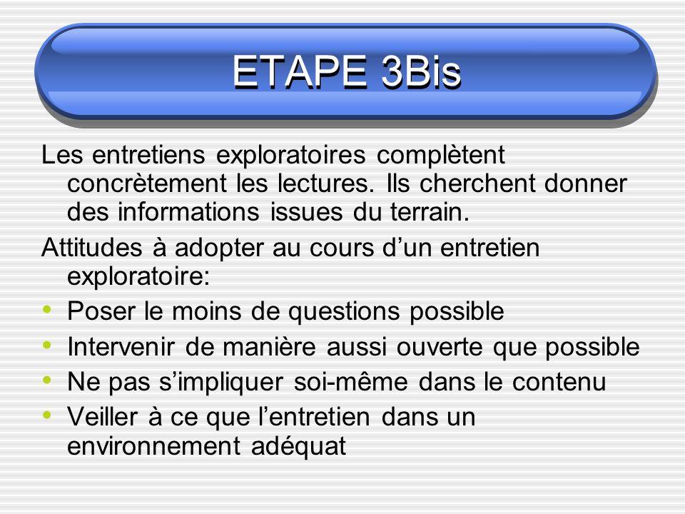 ETAPE 3BisLes entretiens exploratoires complètent concrètement les lectures. Ils cherchent donner des informations issues du terrain.