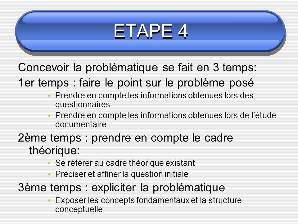 ETAPE 4 Concevoir la problématique se fait en 3 temps: