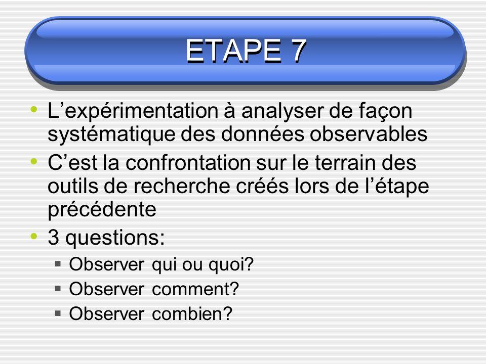 ETAPE 7 L'expérimentation à analyser de façon systématique des données observables.