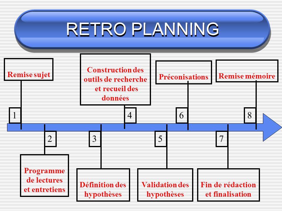 RETRO PLANNING 1 4 6 8 2 3 5 7 Construction des outils de recherche