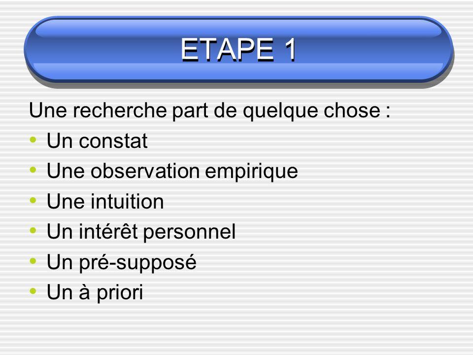 ETAPE 1 Une recherche part de quelque chose : Un constat