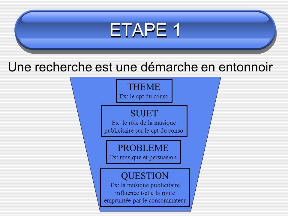 ETAPE 1 Une recherche est une démarche en entonnoir THEME SUJET